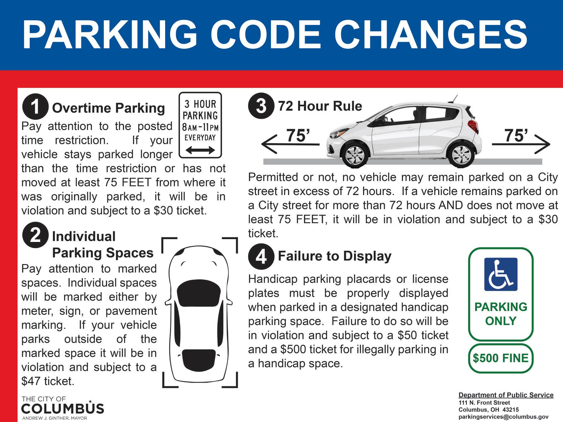 Parking Code Changes for City of Columbus 2018 - SoHud
